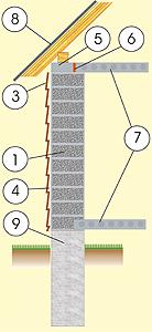 Схема дома из газосиликатых блоков с отделкой сайдингом, с перекрытием из железобетонных панелей и фундаментом из монолитного бетона