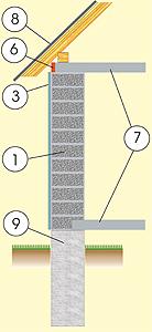 Разрез дома из газосиликата с штукатурным фасадом, с перекрытием из монолитного бетона и фундаментом из монолитного бетона