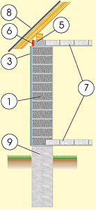 Схема дома из газосиликатых блоков с отделкой штукатуркой, с перекрытием из сборных блоков и фундаментом из монолитного бетона