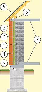 Разрез дома из пеноблоков с фасадом из сайдинга, с бетонно-монолитным перекрытием и фундаментом из ж/б блоков