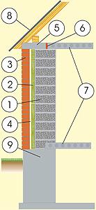 Разрез дома из керамзитобетонных блоков с кирпичным фасадом, с перекрытием из ж/б плит и фундаментом из монолитной бетонной плиты