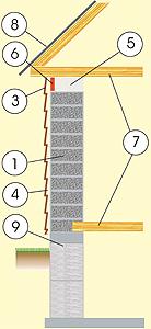 Схема дома из газосиликатых блоков с отделкой сайдингом, с перекрытием из балок и фундаментом из монолитной бетонной плиты и бетонных блоков