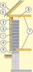 5. Бетонный армированный пояс h=200мм; 6. Термовкладыш пенопластовый d=30-50мм; 7. Балки деревянные d=150-250мм; 8. Кровля асбошиферная 9. Фундамент из