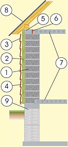 Стены из керамзитобетонных блоков с фасадом из сайдинга, с перекрытием из ж/б плит и монолитным плитным блочным фундаментом